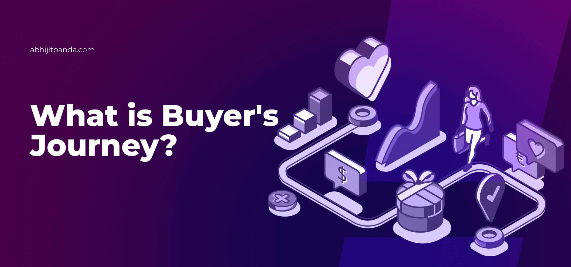 What is Buyers Journey